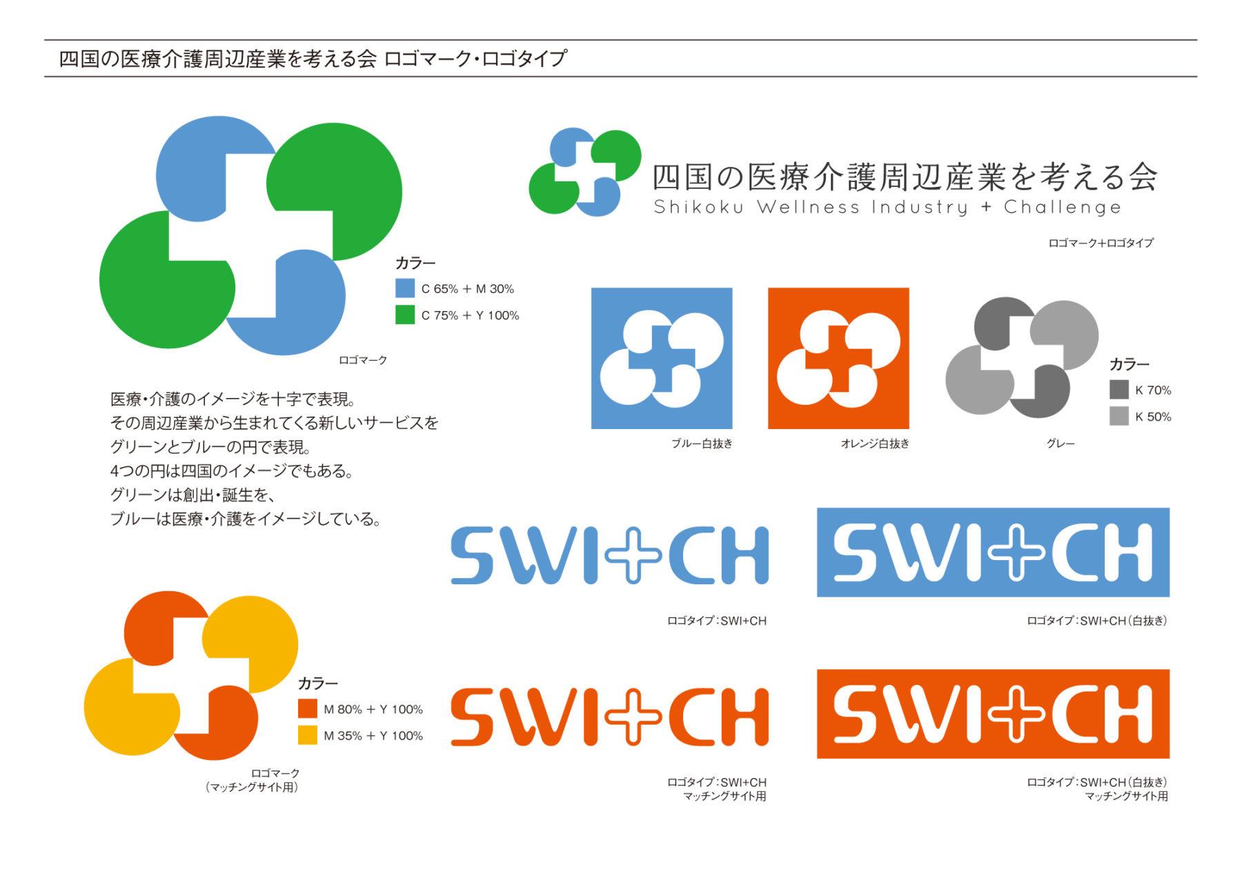 四国の医療介護周辺産業を考える会,ロゴ